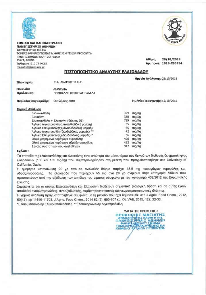 national-and-kapodistrian-university-of-athens-certification-of-olive-oil-analysis